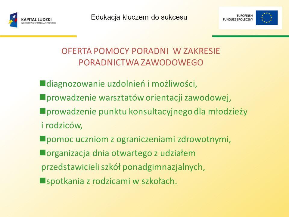 Oferta Poradni Psychologiczno- Pedagogicznej w zakresie doradztwa zawodowego Anna Kamińska Dyrektor Poradni Psychologiczno-Pedagogicznej w Kościerzynie Edukacja kluczem do sukcesu