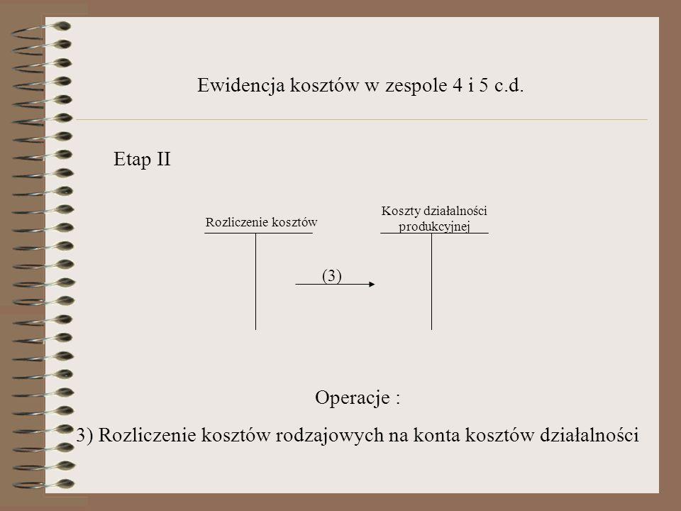 Ewidencja kosztów w zespole 4 i 5 c.d. Etap II Rozliczenie kosztów Koszty działalności produkcyjnej (3) Operacje : 3) Rozliczenie kosztów rodzajowych