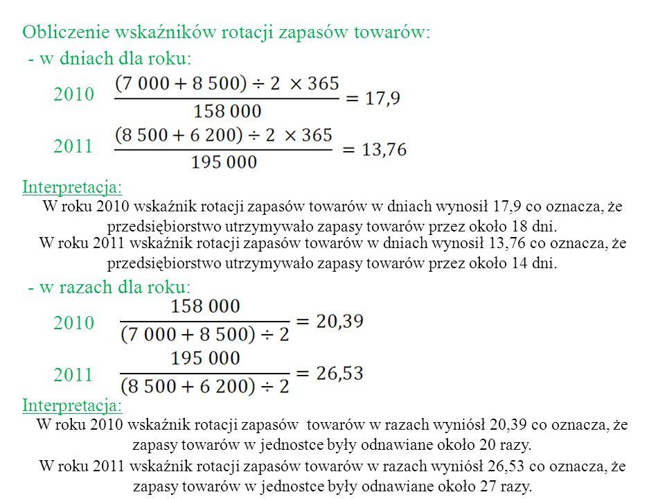 Obliczenie wskaźników rotacji zapasów towarów: - w dniach dla roku: - w razach dla roku: 2010 2011 Interpretacja: W roku 2010 wskaźnik rotacji zapasów towarów w dniach wynosił 17,9 co oznacza, że przedsiębiorstwo utrzymywało zapasy towarów przez około 18 dni.