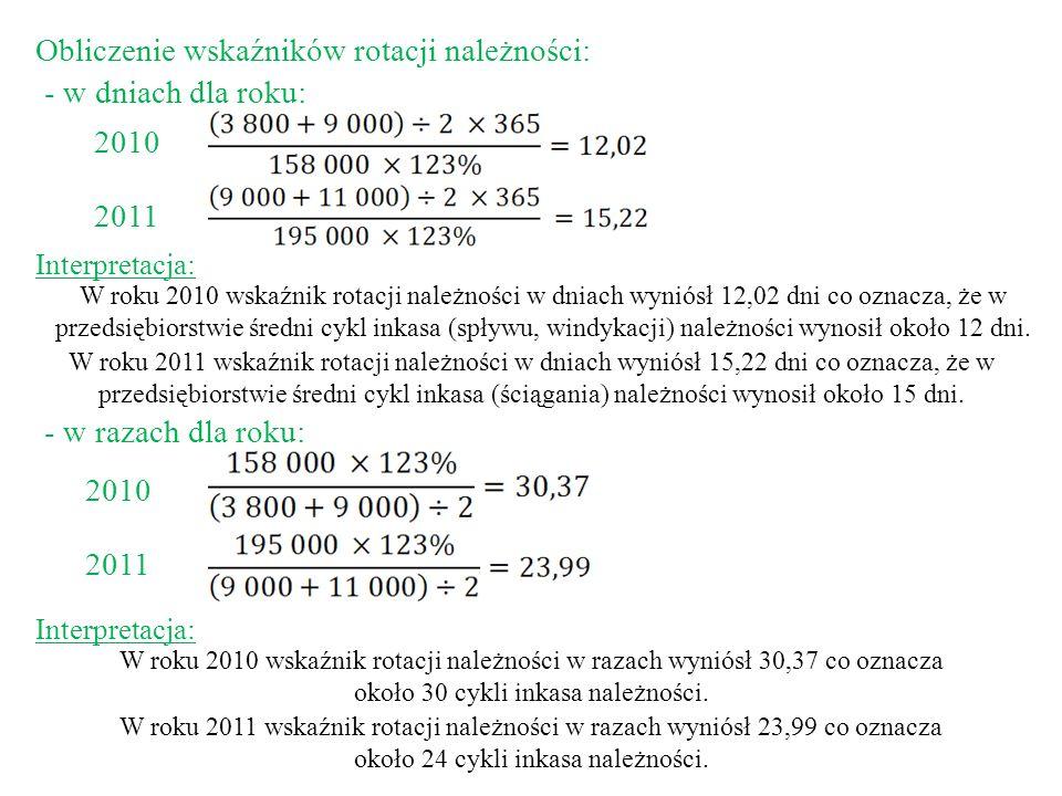 Obliczenie wskaźników rotacji należności: - w dniach dla roku: - w razach dla roku: 2010 2011 Interpretacja: W roku 2011 wskaźnik rotacji należności w razach wyniósł 23,99 co oznacza około 24 cykli inkasa należności.