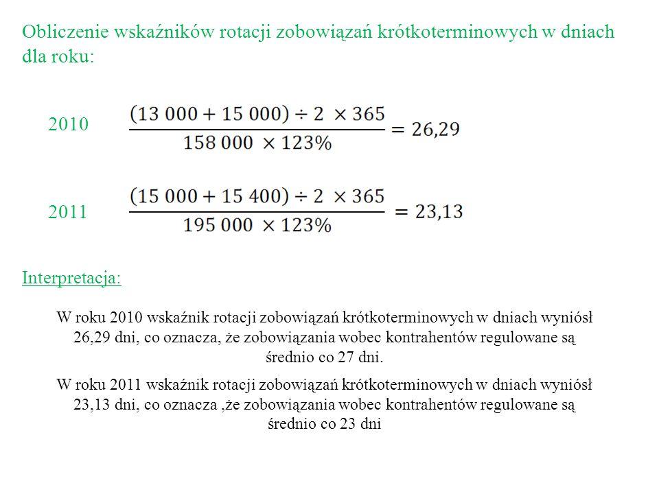 Obliczenie wskaźników rotacji zobowiązań krótkoterminowych w dniach dla roku: 2010 2011 Interpretacja: W roku 2010 wskaźnik rotacji zobowiązań krótkoterminowych w dniach wyniósł 26,29 dni, co oznacza, że zobowiązania wobec kontrahentów regulowane są średnio co 27 dni.
