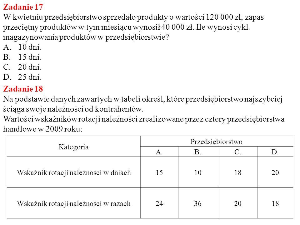 Zadanie 17 W kwietniu przedsiębiorstwo sprzedało produkty o wartości 120 000 zł, zapas przeciętny produktów w tym miesiącu wynosił 40 000 zł. Ile wyno