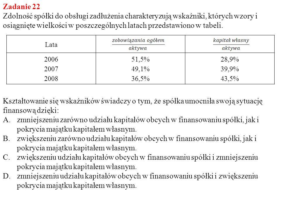 Zadanie 22 Zdolność spółki do obsługi zadłużenia charakteryzują wskaźniki, których wzory i osiągnięte wielkości w poszczególnych latach przedstawiono w tabeli.