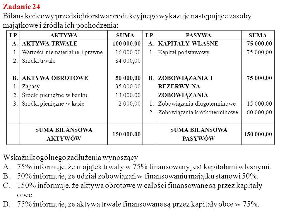 Zadanie 24 Bilans końcowy przedsiębiorstwa produkcyjnego wykazuje następujące zasoby majątkowe i źródła ich pochodzenia: LPAKTYWASUMALPPASYWASUMA A.
