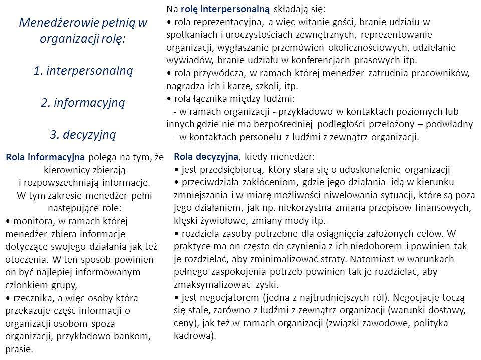 Menedżerowie pełnią w organizacji rolę: 1. interpersonalną 2. informacyjną 3. decyzyjną Rola decyzyjna, kiedy menedżer: jest przedsiębiorcą, który sta