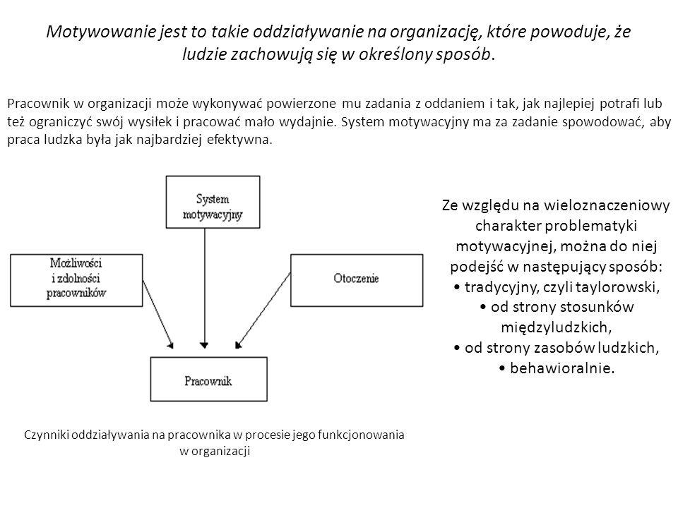 Podejście Taylorowskie czyli tradycyjne Podejście to oparte jest na motywacyjnym systemie płac.