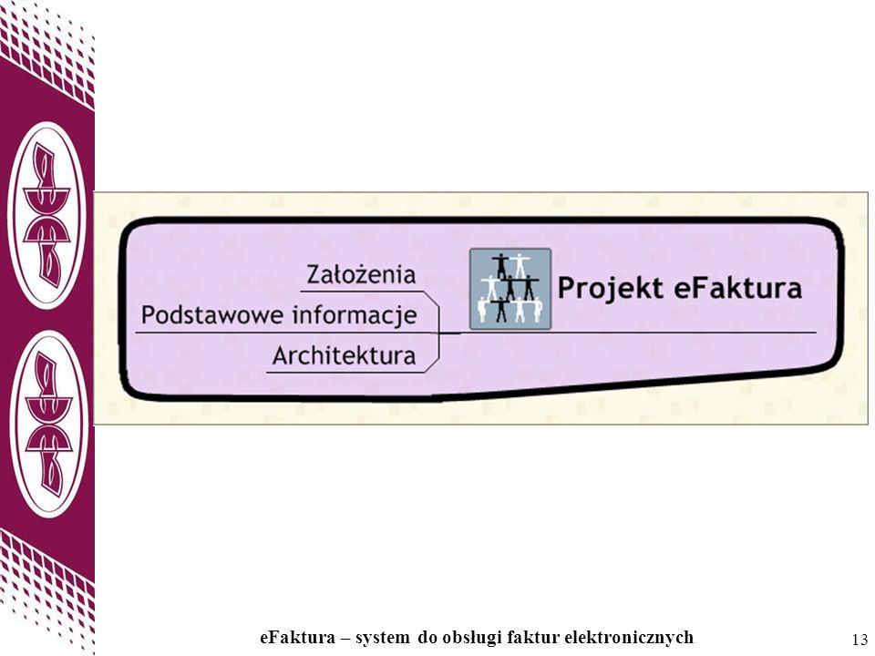 13 eFaktura – system do obsługi faktur elektronicznych 13