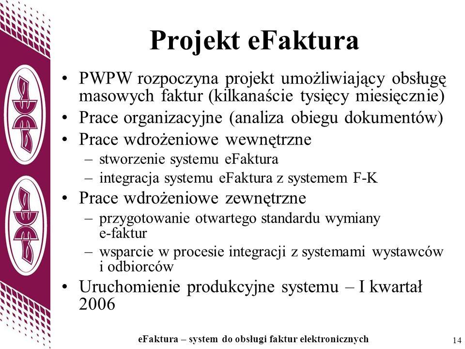 14 eFaktura – system do obsługi faktur elektronicznych 14 Projekt eFaktura PWPW rozpoczyna projekt umożliwiający obsługę masowych faktur (kilkanaście