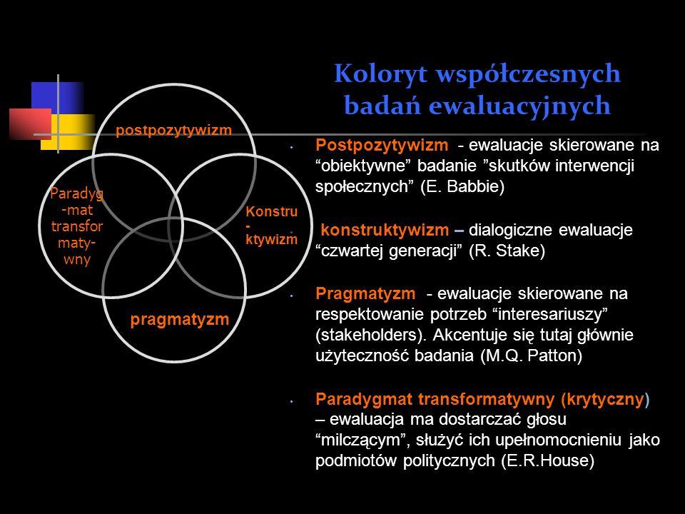 Koloryt współczesnych badań ewaluacyjnych Postpozytywizm - ewaluacje skierowane naobiektywne badanie skutków interwencji społecznych (E. Babbie) konst