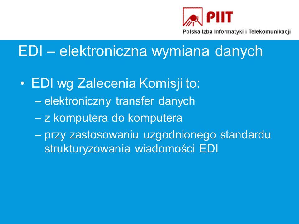 EDI – elektroniczna wymiana danych EDI wg Zalecenia Komisji to: –elektroniczny transfer danych –z komputera do komputera –przy zastosowaniu uzgodnionego standardu strukturyzowania wiadomości EDI