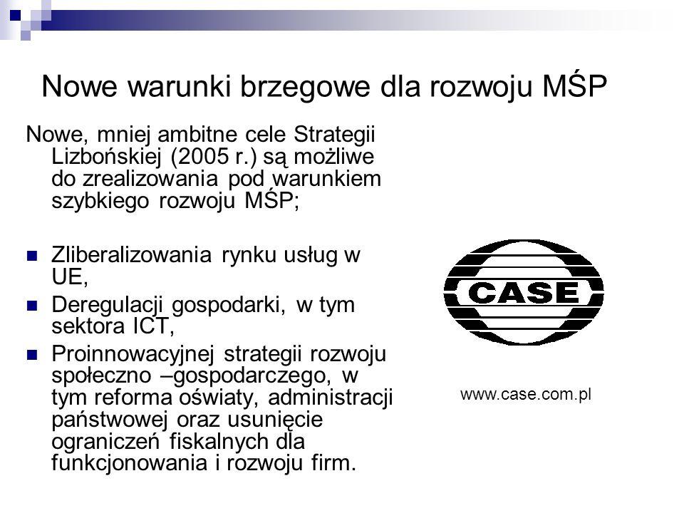 Nowe warunki brzegowe dla rozwoju MŚP Nowe, mniej ambitne cele Strategii Lizbońskiej (2005 r.) są możliwe do zrealizowania pod warunkiem szybkiego roz