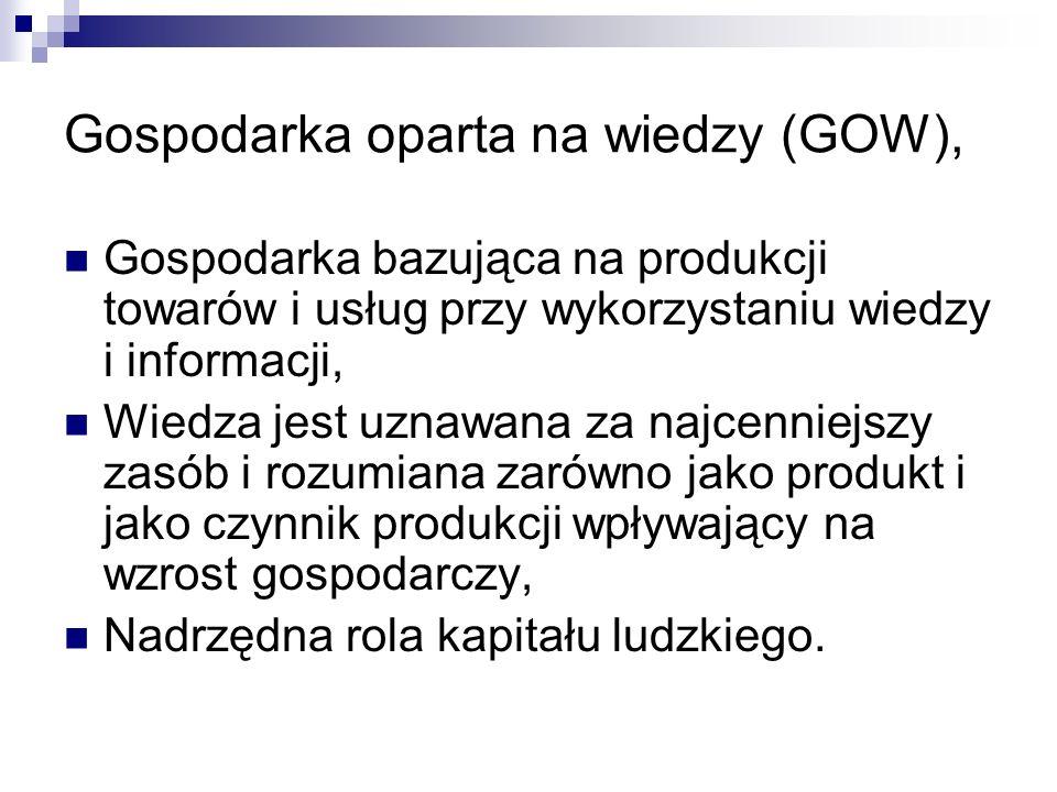 Gospodarka oparta na wiedzy (GOW), Gospodarka bazująca na produkcji towarów i usług przy wykorzystaniu wiedzy i informacji, Wiedza jest uznawana za na