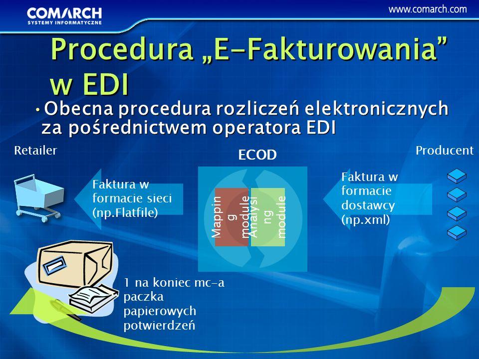 Obecna procedura rozliczeń elektronicznych za pośrednictwem operatora EDI Procedura E-Fakturowania w EDI ECOD ProducentRetailer Analysi ng module Mapp