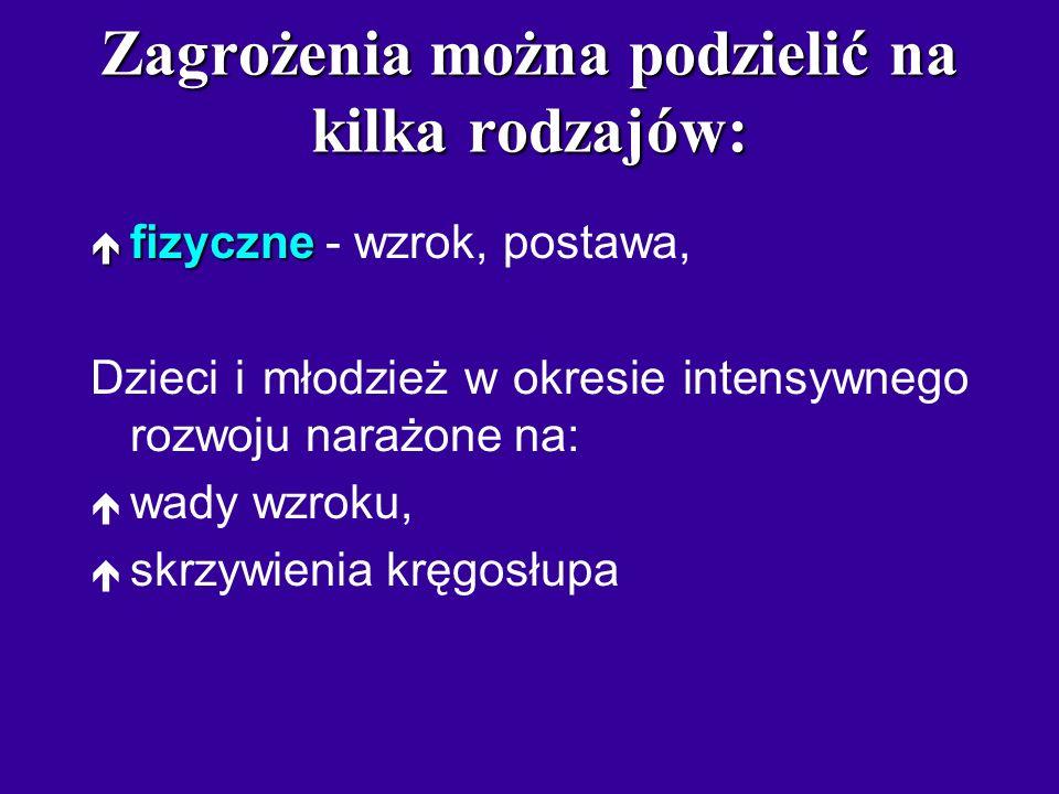 M.Rostkowska18 Co robić. Bardzo ważna rola WYCHOWANIA w domu i szkole.