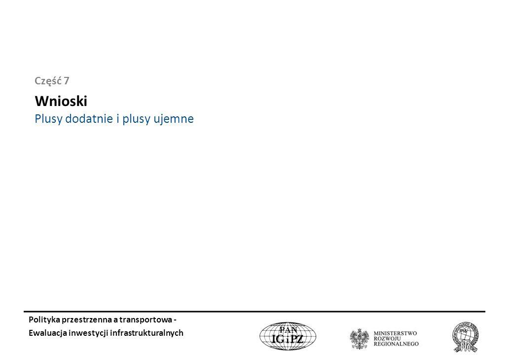 Część 7 Wnioski Plusy dodatnie i plusy ujemne Polityka przestrzenna a transportowa - Ewaluacja inwestycji infrastrukturalnych