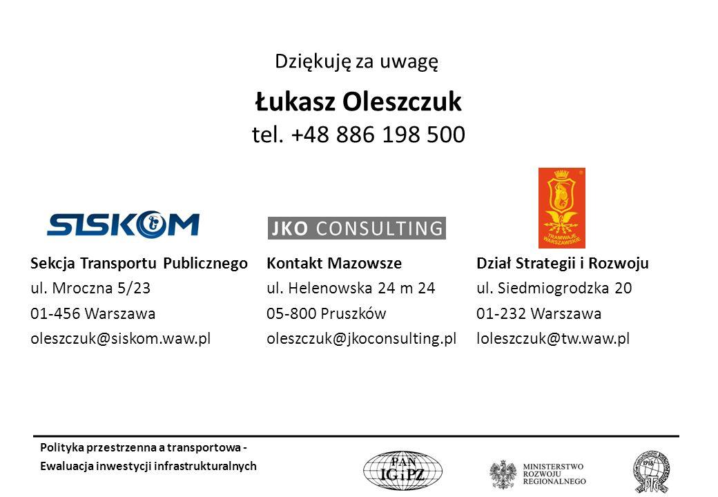 Dziękuję za uwagę Łukasz Oleszczuk tel.+48 886 198 500 Sekcja Transportu Publicznego ul.