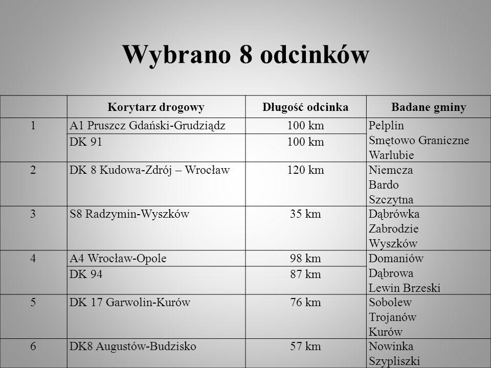 Wybrano 8 odcinków Korytarz drogowyDługość odcinkaBadane gminy 1A1 Pruszcz Gdański-Grudziądz100 kmPelplin Smętowo Graniczne Warlubie DK 91100 km 2DK 8