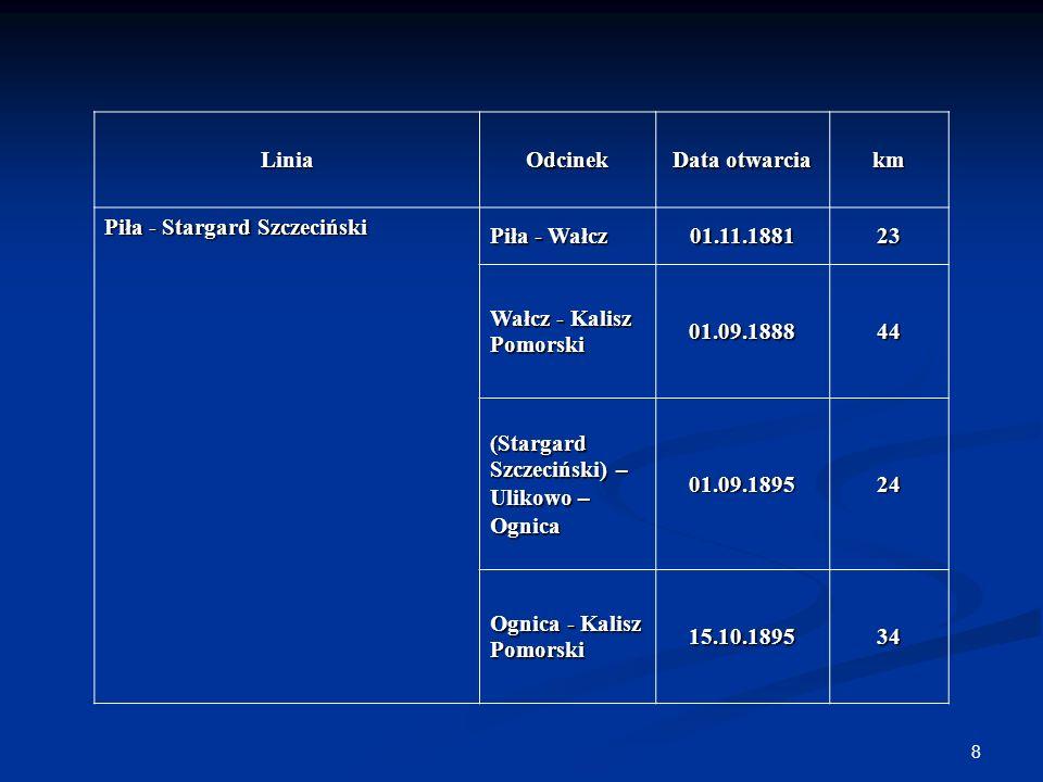 8 LiniaOdcinek Data otwarcia km Piła - Stargard Szczeciński Piła - Wałcz 01.11.188123 Wałcz - Kalisz Pomorski 01.09.188844 (Stargard Szczeciński) – Ul