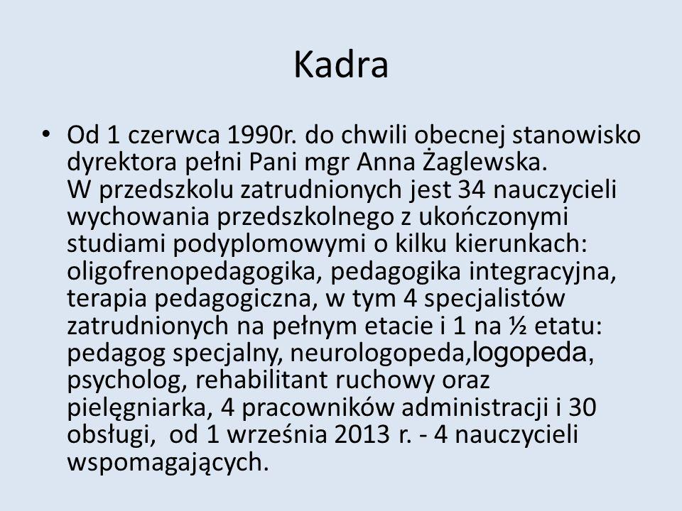 Kadra Od 1 czerwca 1990r. do chwili obecnej stanowisko dyrektora pełni Pani mgr Anna Żaglewska. W przedszkolu zatrudnionych jest 34 nauczycieli wychow