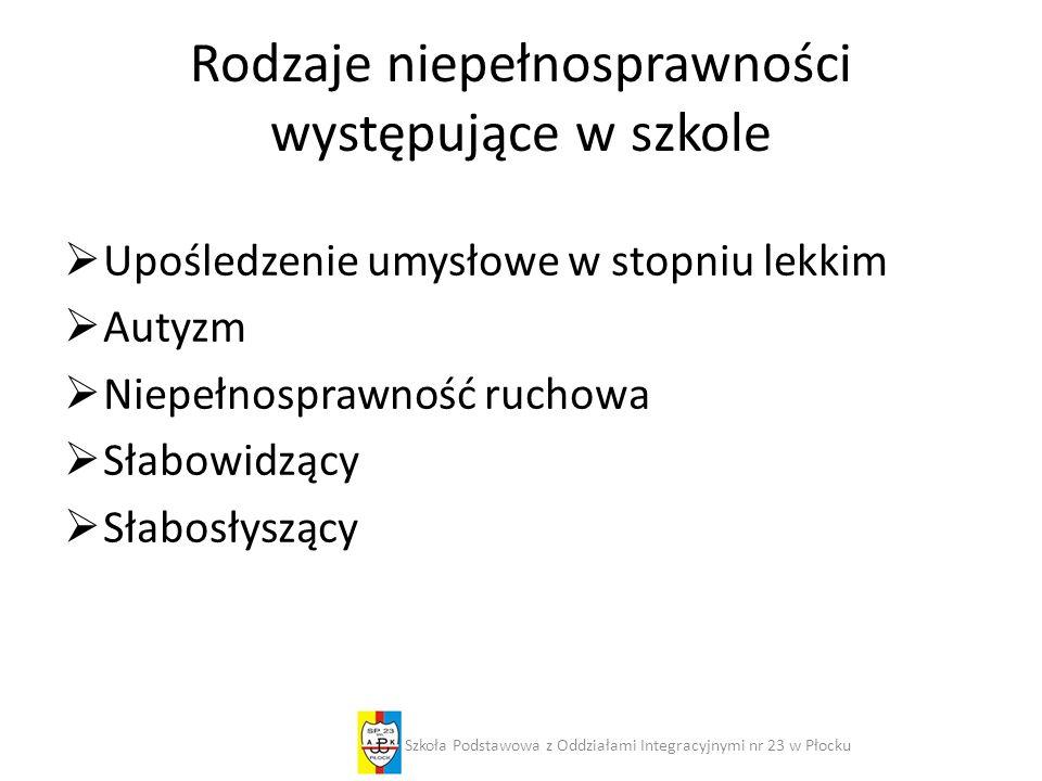 więcej informacji www.sp23.edu.pl Szkoła Podstawowa z Oddziałami Integracyjnymi nr 23 w Płocku