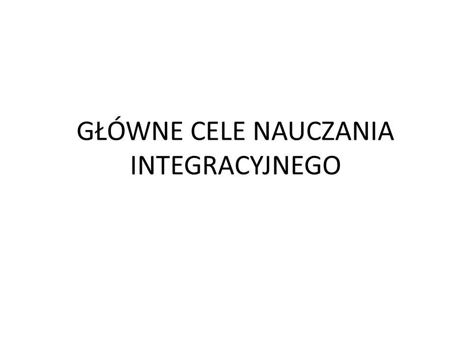 Przedszkolaki z wizytą w klasie integracyjnej Szkoła Podstawowa z Oddziałami Integracyjnymi nr 23 w Płocku