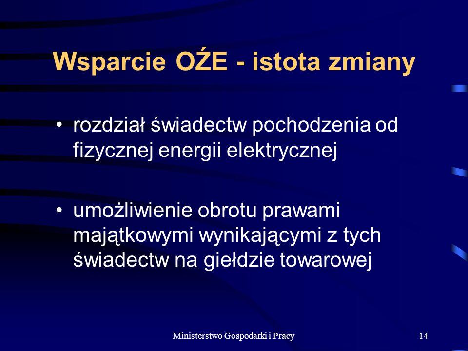 Ministerstwo Gospodarki i Pracy14 Wsparcie OŹE - istota zmiany rozdział świadectw pochodzenia od fizycznej energii elektrycznej umożliwienie obrotu prawami majątkowymi wynikającymi z tych świadectw na giełdzie towarowej