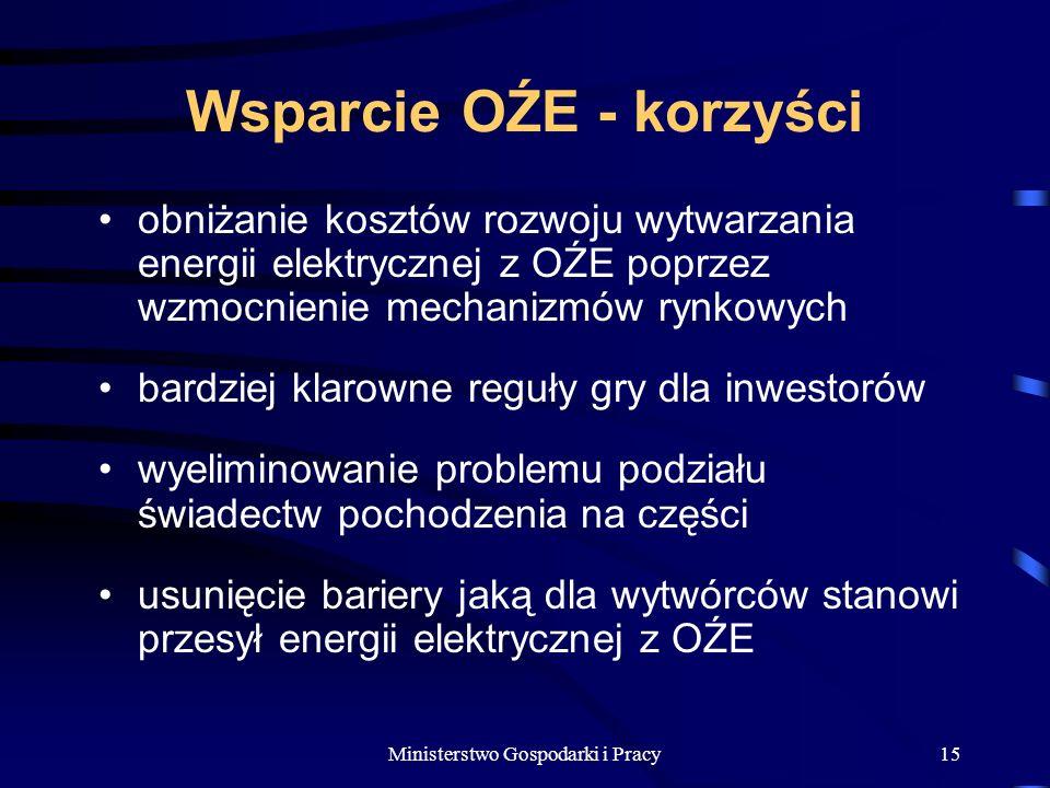 Ministerstwo Gospodarki i Pracy15 Wsparcie OŹE - korzyści obniżanie kosztów rozwoju wytwarzania energii elektrycznej z OŹE poprzez wzmocnienie mechanizmów rynkowych bardziej klarowne reguły gry dla inwestorów wyeliminowanie problemu podziału świadectw pochodzenia na części usunięcie bariery jaką dla wytwórców stanowi przesył energii elektrycznej z OŹE