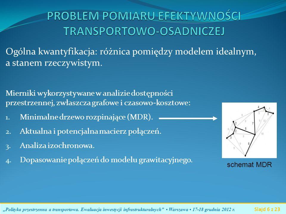 Mierniki wykorzystywane w analizie dostępności przestrzennej, zwłaszcza grafowe i czasowo-kosztowe: 1. Minimalne drzewo rozpinające (MDR). 2. Aktualna