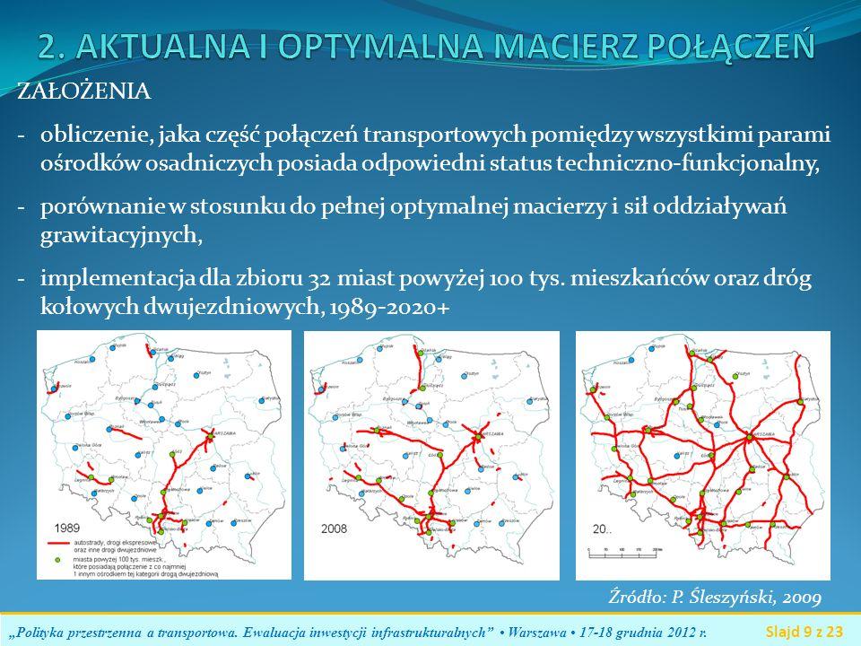 Polityka przestrzenna a transportowa. Ewaluacja inwestycji infrastrukturalnych Warszawa 17-18 grudnia 2012 r. Slajd 9 z 23 ZAŁOŻENIA - obliczenie, jak