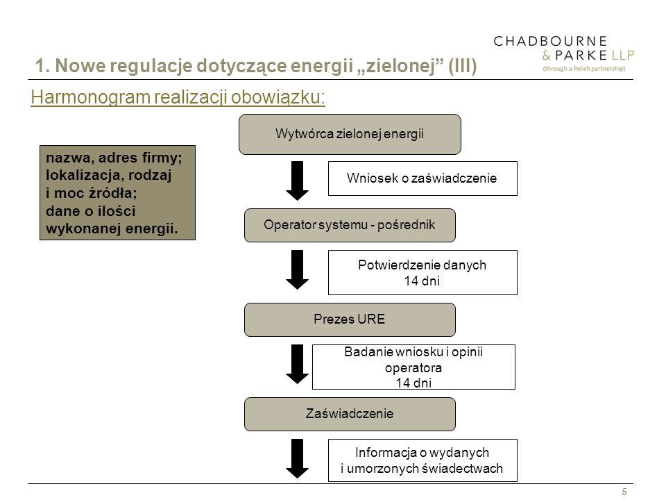 5 1. Nowe regulacje dotyczące energii zielonej (III) Harmonogram realizacji obowiązku: Wytwórca zielonej energii Wniosek o zaświadczenie Operator syst