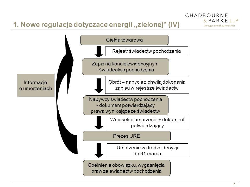 6 1. Nowe regulacje dotyczące energii zielonej (IV) Giełda towarowa Zapis na koncie ewidencyjnym - świadectwo pochodzenia Rejestr świadectw pochodzeni