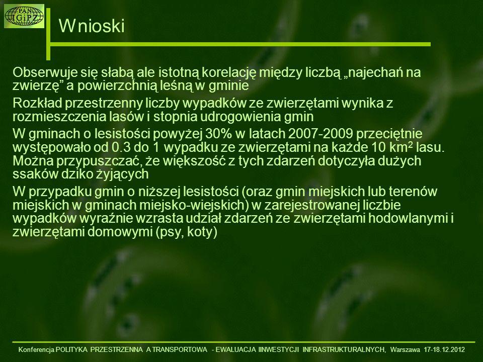 Wnioski Konferencja POLITYKA PRZESTRZENNA A TRANSPORTOWA - EWALUACJA IINWESTYCJI INFRASTRUKTURALNYCH, Warszawa 17-18.12.2012 Obserwuje się słabą ale i