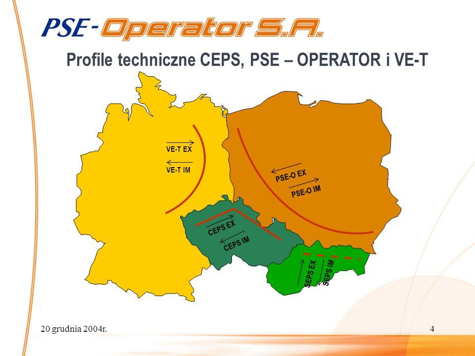 20 grudnia 2004r.4 PSE-O EX PSE-O IM VE-T EX VE-T IM CEPS EX CEPS IM SEPS EX SEPS IM Profile techniczne CEPS, PSE – OPERATOR i VE-T