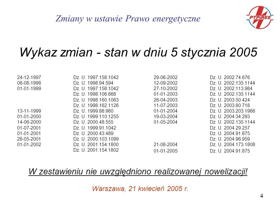 15 Warszawa, 21 kwiecień 2005 r.