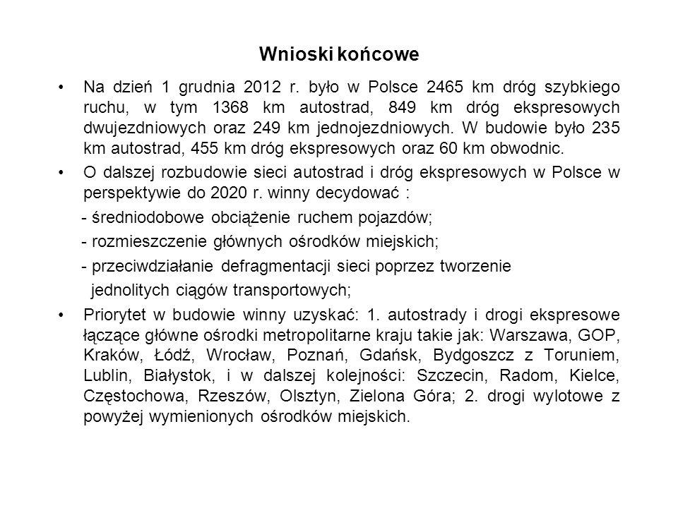 Wnioski końcowe Na dzień 1 grudnia 2012 r.