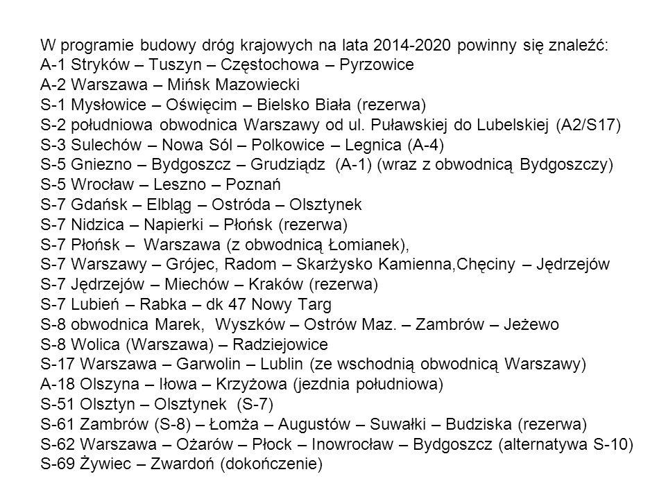 W programie budowy dróg krajowych na lata 2014-2020 powinny się znaleźć: A-1 Stryków – Tuszyn – Częstochowa – Pyrzowice A-2 Warszawa – Mińsk Mazowiecki S-1 Mysłowice – Oświęcim – Bielsko Biała (rezerwa) S-2 południowa obwodnica Warszawy od ul.