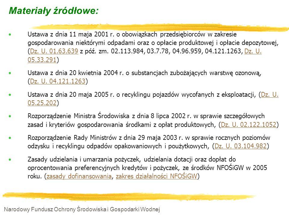 Narodowy Fundusz Ochrony Środowiska i Gospodarki Wodnej Materiały źródłowe: Ustawa z dnia 11 maja 2001 r. o obowiązkach przedsiębiorców w zakresie gos