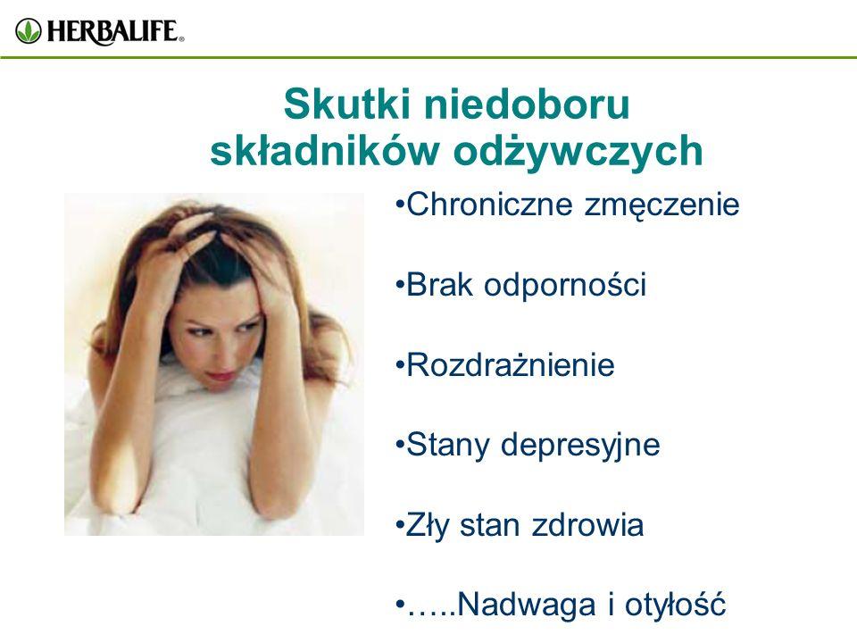 Dane dotyczące Polski 250 tys osób umiera na zawał 70 tys umiera na nowotwory 3 mln osób choruje na cukrzycę 25% populacji ma alergię wiele osób cierpi z powodu chronicznego zmęczenia i anemii, 10% Miażdżyca u dzieci poniżej 12 lat Źródło: RADIO RAM, 2005-11-03