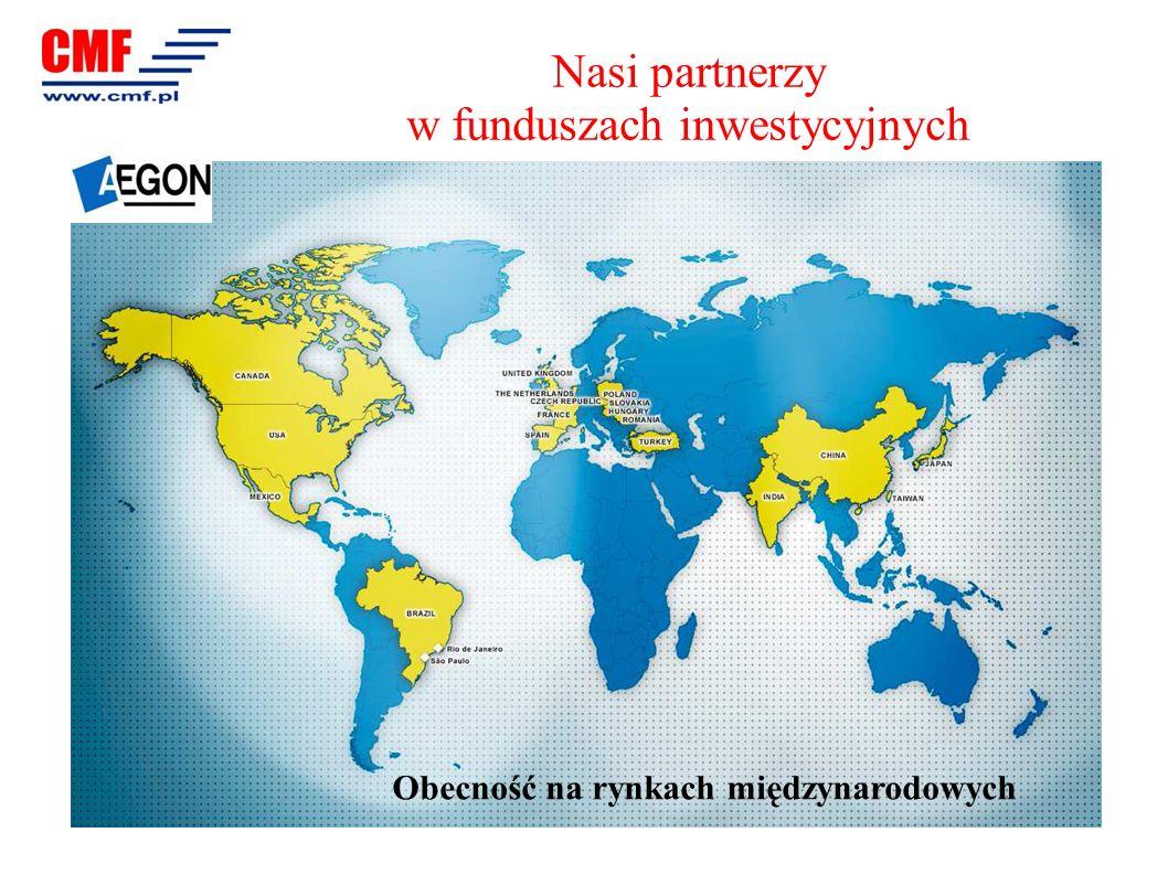 Obecność na rynkach międzynarodowych