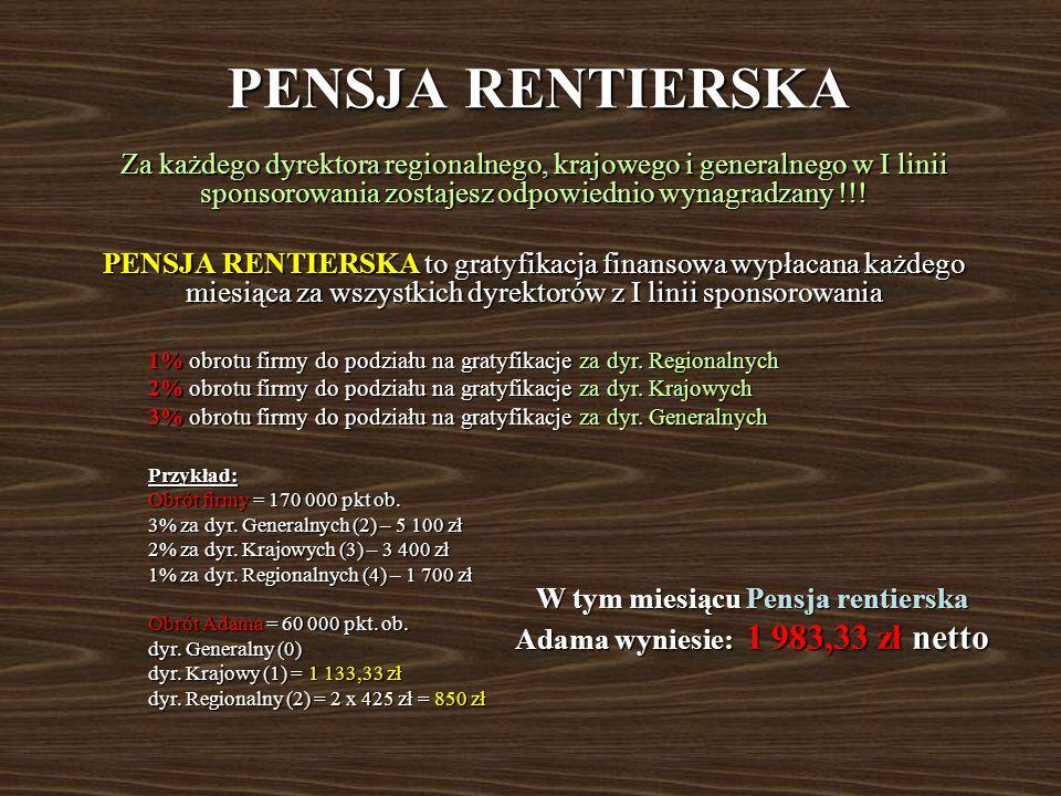 PENSJA RENTIERSKA Za każdego dyrektora regionalnego, krajowego i generalnego w I linii sponsorowania zostajesz odpowiednio wynagradzany !!! PENSJA REN
