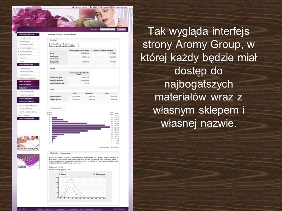 Tak wygląda interfejs strony Aromy Group, w której każdy będzie miał dostęp do najbogatszych materiałów wraz z własnym sklepem i własnej nazwie.