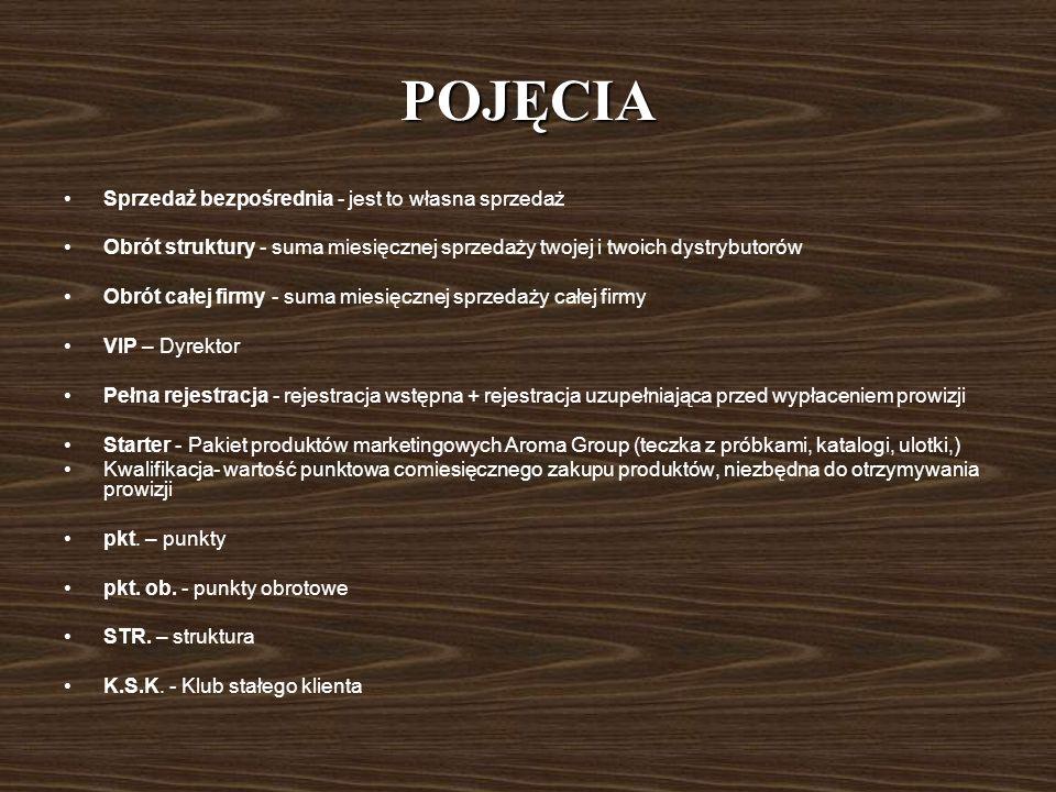 PAKIET STARTOWY TECZKA DUSTRYBUTORA: - Próbki Perfum (próbki z końcówką rozpylającą) - Katalogi - Notes - Długopis PARTNERSKI SKLEP INTERNETOWY: - Możliwość edycji panelu - Statystyki - Płatności on-line - Wielojęzyczny BIURO ON-LINE: - Statystyki obrotu dystrybutora i struktury - Generowanie raportów osobistych i struktury - Prognozowanie przyszłych wyników metodą regresji liniowej - Materiały informacyjne i marketingowe do pobrania - Materiały do własnej mini kampanii marketingowej KARTA PRZEDPŁATNICZA CLOE - Rabaty i zniżki do ponad 360 punktów handlowych w kraju