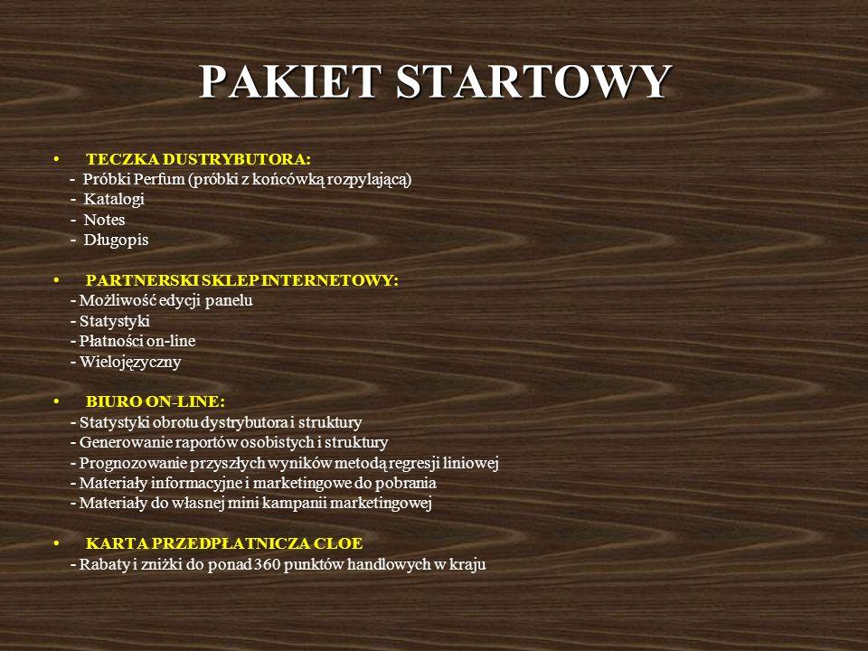PAKIET STARTOWY TECZKA DUSTRYBUTORA: - Próbki Perfum (próbki z końcówką rozpylającą) - Katalogi - Notes - Długopis PARTNERSKI SKLEP INTERNETOWY: - Moż