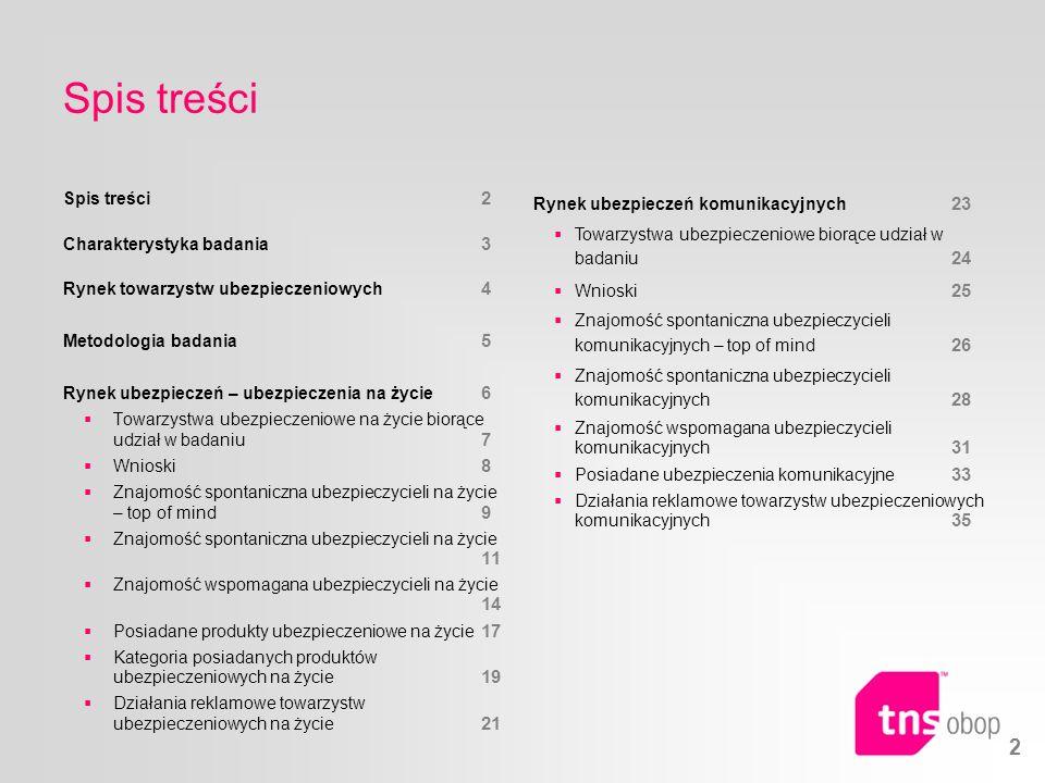 3 Informacje o raporcie 25 kwietnia 2008 roku ukazał się raport TNS OBOP Rynek ubezpieczeń w Polsce - I kwartał 2008 .