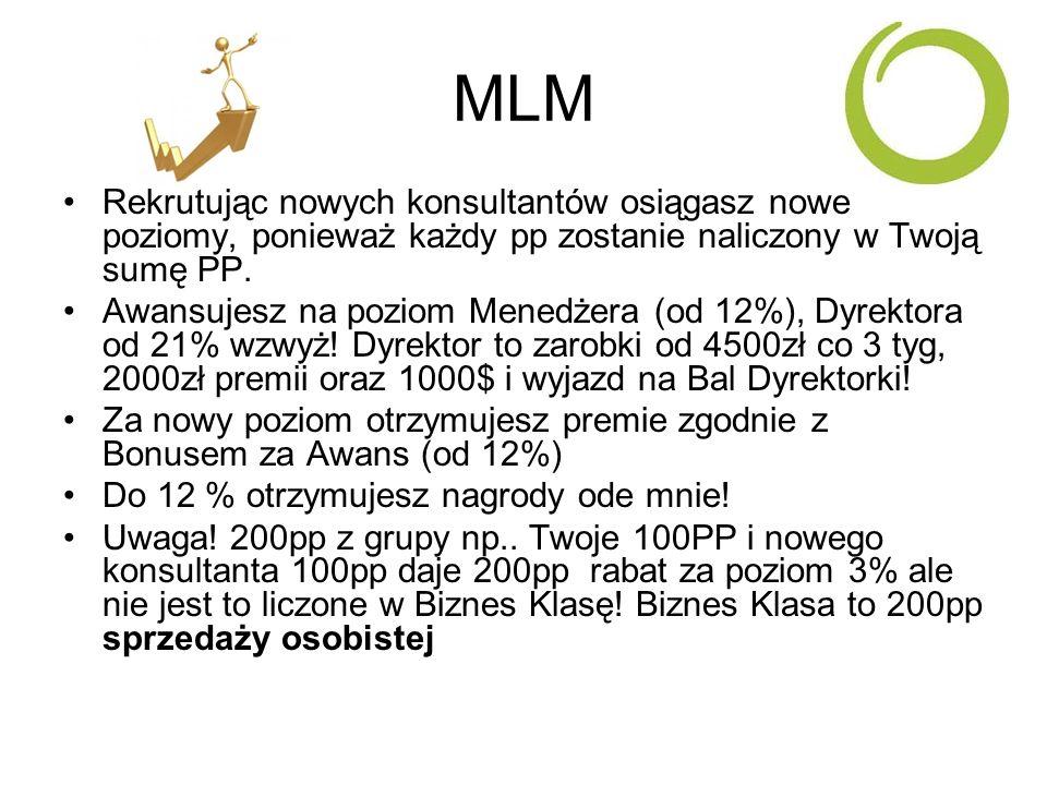 MLM Rekrutując nowych konsultantów osiągasz nowe poziomy, ponieważ każdy pp zostanie naliczony w Twoją sumę PP. Awansujesz na poziom Menedżera (od 12%