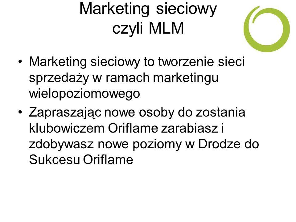 Marketing sieciowy czyli MLM Marketing sieciowy to tworzenie sieci sprzedaży w ramach marketingu wielopoziomowego Zapraszając nowe osoby do zostania k