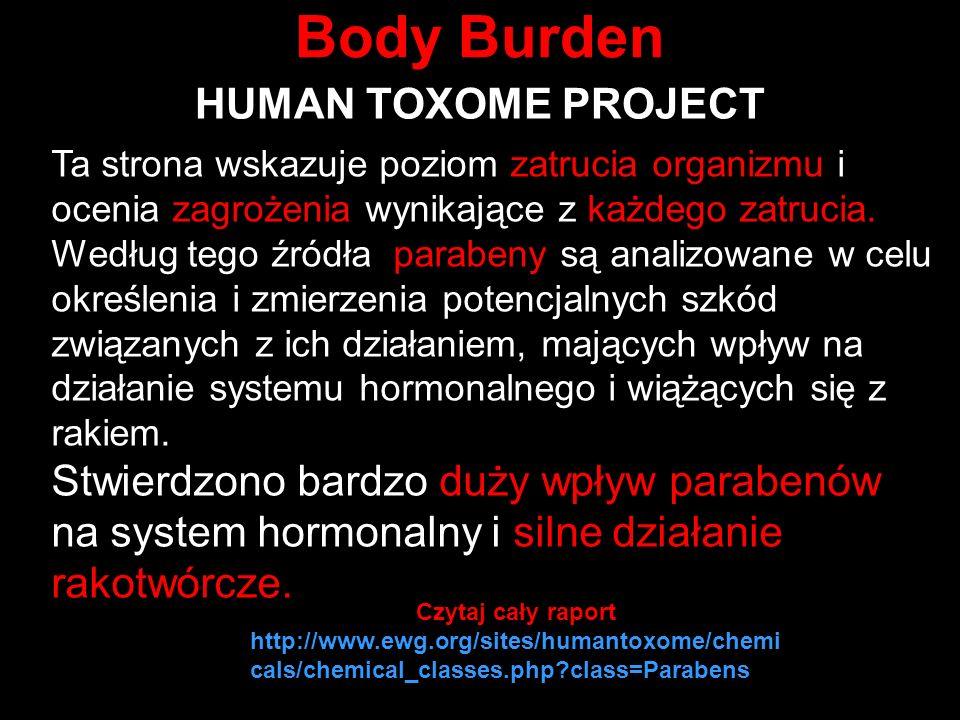Body Burden Ta strona wskazuje poziom zatrucia organizmu i ocenia zagrożenia wynikające z każdego zatrucia. Według tego źródła parabeny są analizowane