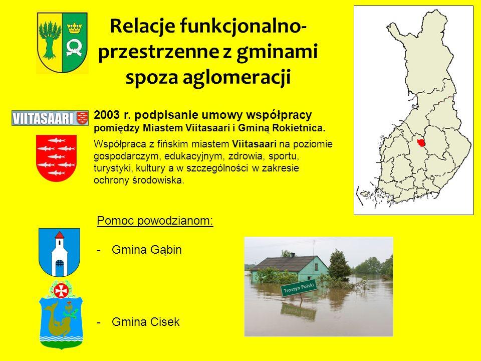 Relacje funkcjonalno- przestrzenne z gminami spoza aglomeracji 2003 r. podpisanie umowy współpracy pomiędzy Miastem Viitasaari i Gminą Rokietnica. Wsp