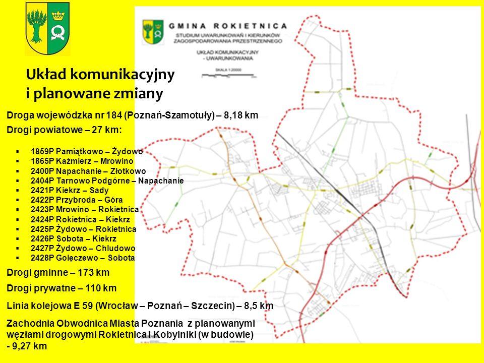Układ komunikacyjny i planowane zmiany -Droga wojewódzka nr 184 (Poznań-Szamotuły) – 8,18 km -Drogi powiatowe – 27 km: 1859P Pamiątkowo – Żydowo 1865P
