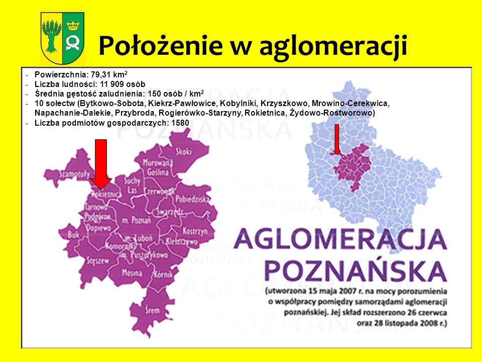 Położenie w aglomeracji -Powierzchnia: 79,31 km 2 -Liczba ludności: 11 909 osób -Średnia gęstość zaludnienia: 150 osób / km 2 -10 sołectw (Bytkowo-Sob